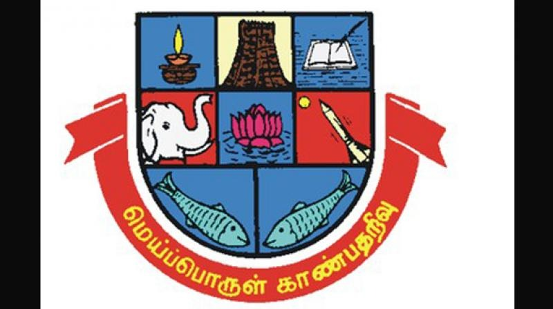Madurai Kamraj University